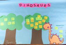 Dinozorlarla İlgili Etkinlikler ve Geçici Öğrenme Merkezi Oluşturma