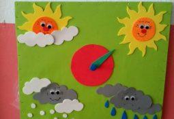 Hava ve Mevsimler Grafik Örnekleri