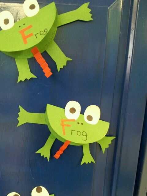 Kurbağa Sanat Etkinlikleri Okul öncesi Etkinlik Faliyetleri
