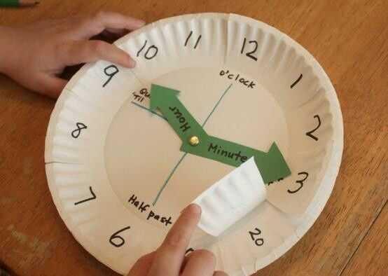 Okul Öncesi Artık Malzemelerle Saat Etkinlikleri